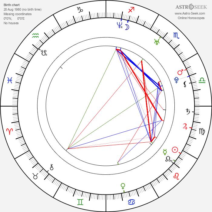 Corey Carrier - Astrology Natal Birth Chart