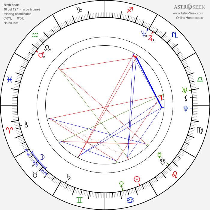Corey Feldman - Astrology Natal Birth Chart