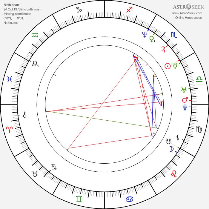 Corey Klemow - Astrology Natal Birth Chart