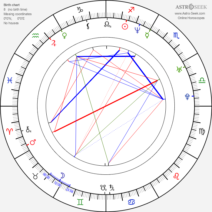 Corey Taylor - Astrology Natal Birth Chart