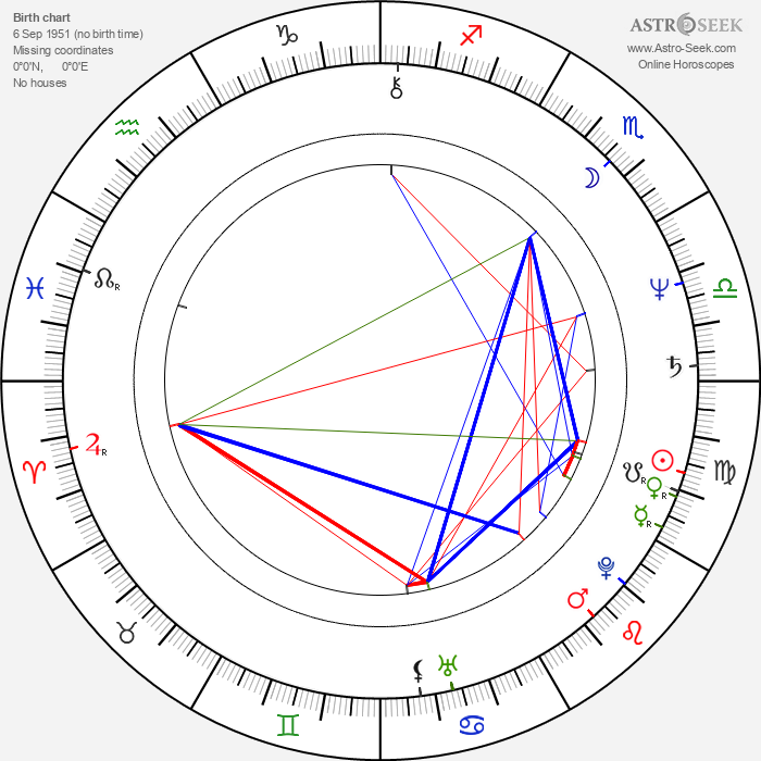 Corey Yuen - Astrology Natal Birth Chart