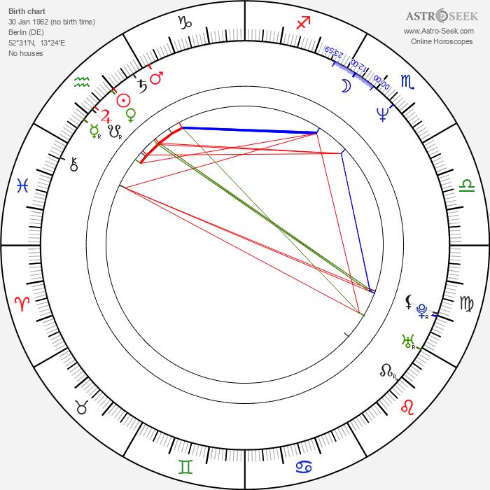Corinna Drews - Astrology Natal Birth Chart