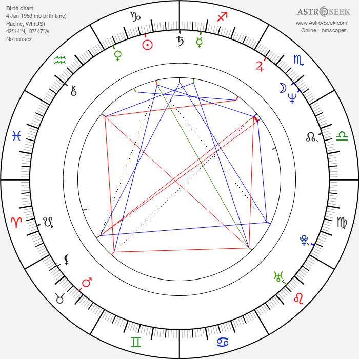 Corinna Everson - Astrology Natal Birth Chart