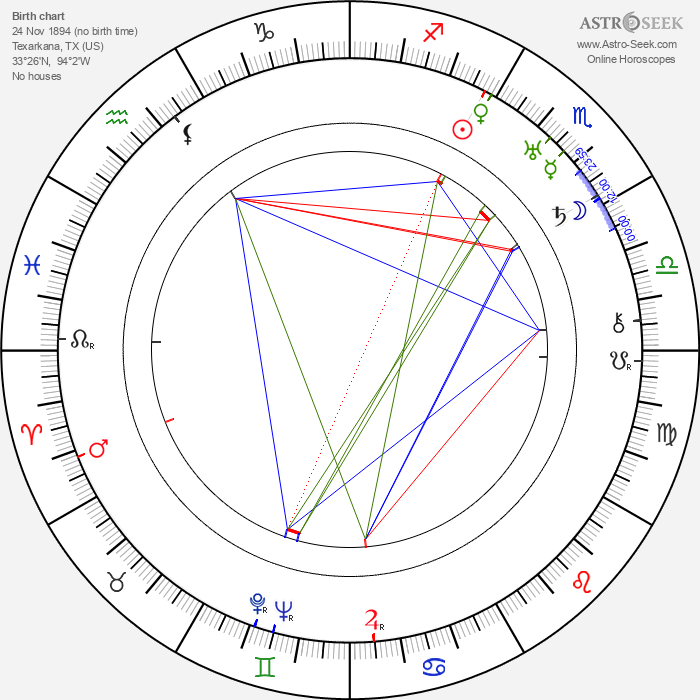 Corinne Griffith - Astrology Natal Birth Chart