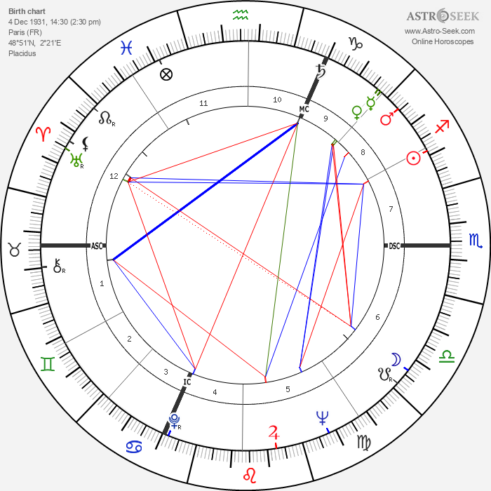 Corinne Marchand - Astrology Natal Birth Chart