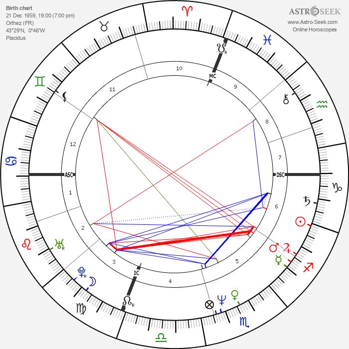 Corinne Touzet - Astrology Natal Birth Chart