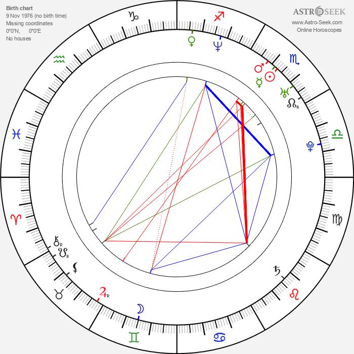 Cory Brandan Putman - Astrology Natal Birth Chart