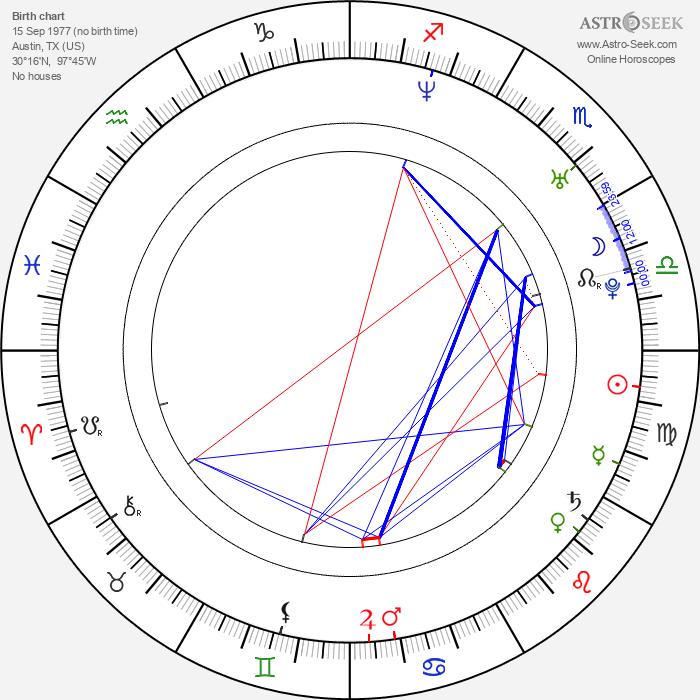 Cory Schneider - Astrology Natal Birth Chart