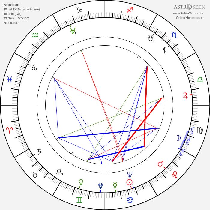 Cosette Lee - Astrology Natal Birth Chart