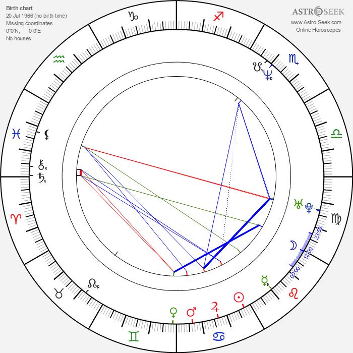 Cosima von Borsody - Astrology Natal Birth Chart