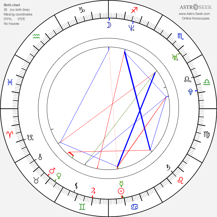 Cosmin Selesi - Astrology Natal Birth Chart