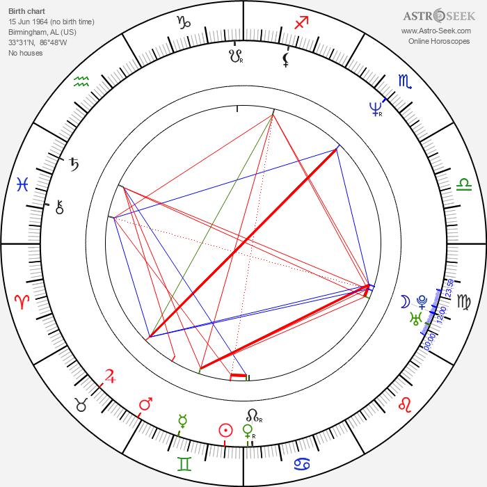 Courteney Cox - Astrology Natal Birth Chart