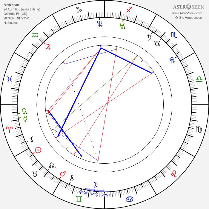 Courtnee Draper - Astrology Natal Birth Chart