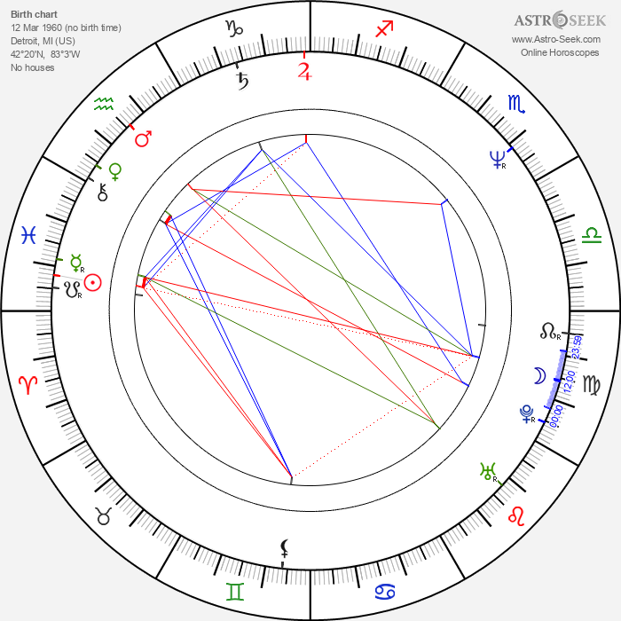 Courtney B. Vance - Astrology Natal Birth Chart