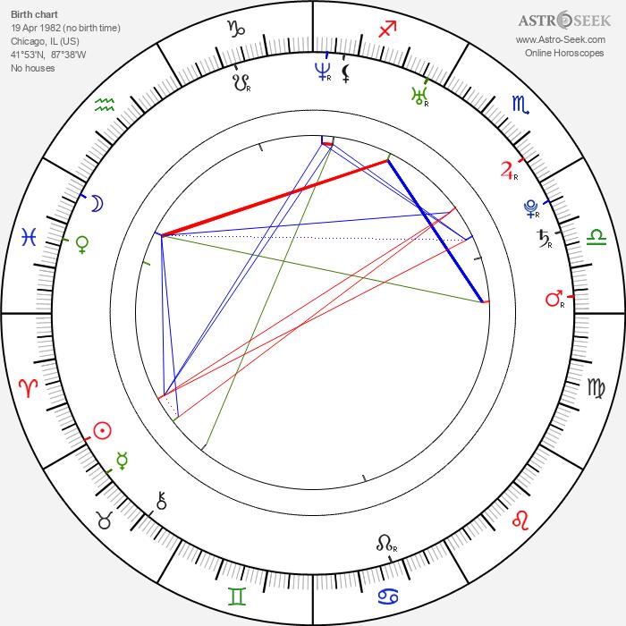 Courtney Benjamin - Astrology Natal Birth Chart