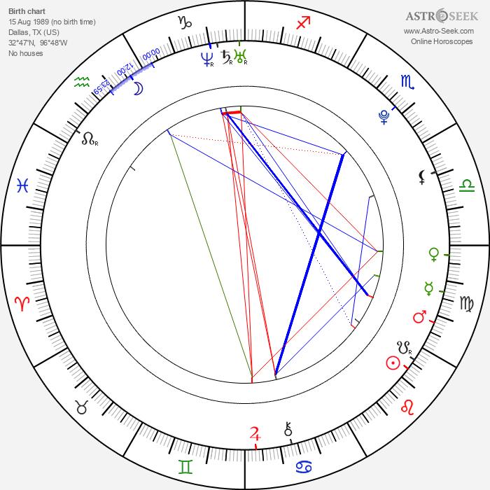 Courtney Hope - Astrology Natal Birth Chart