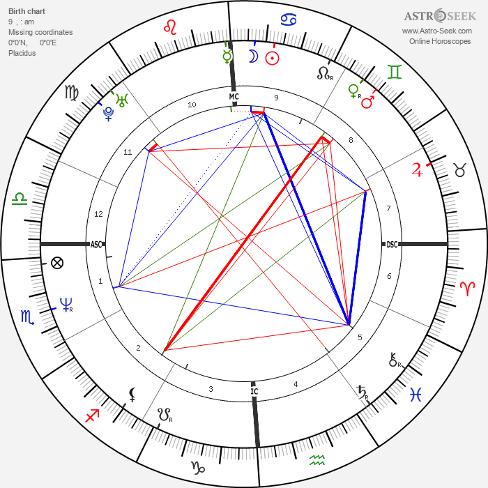 Courtney Love - Astrology Natal Birth Chart