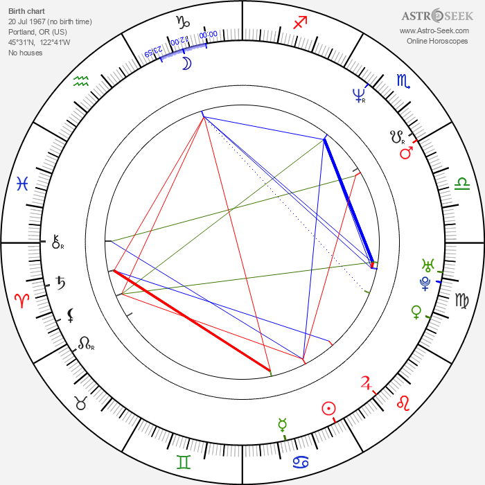 Courtney Taylor-Taylor - Astrology Natal Birth Chart