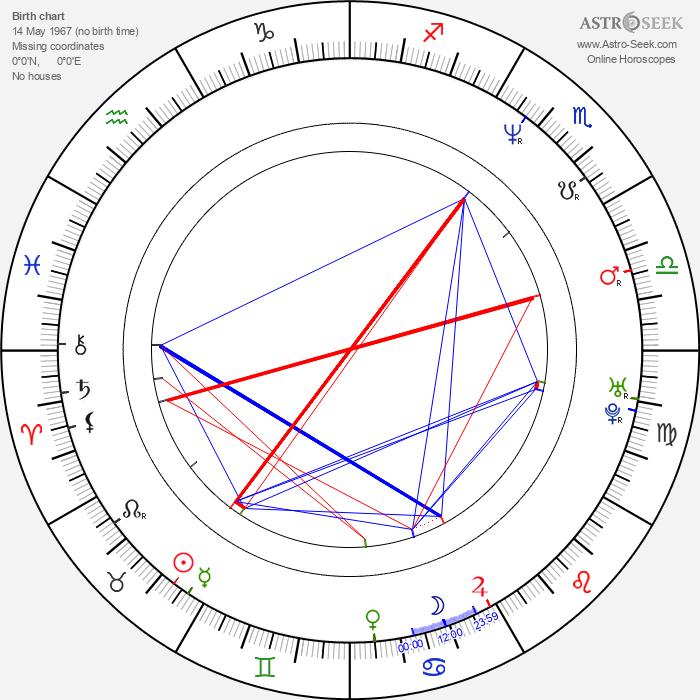 Craig Braginsky - Astrology Natal Birth Chart