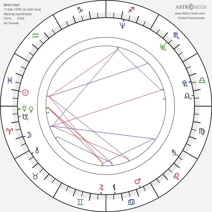 Craig Fairbaugh - Astrology Natal Birth Chart