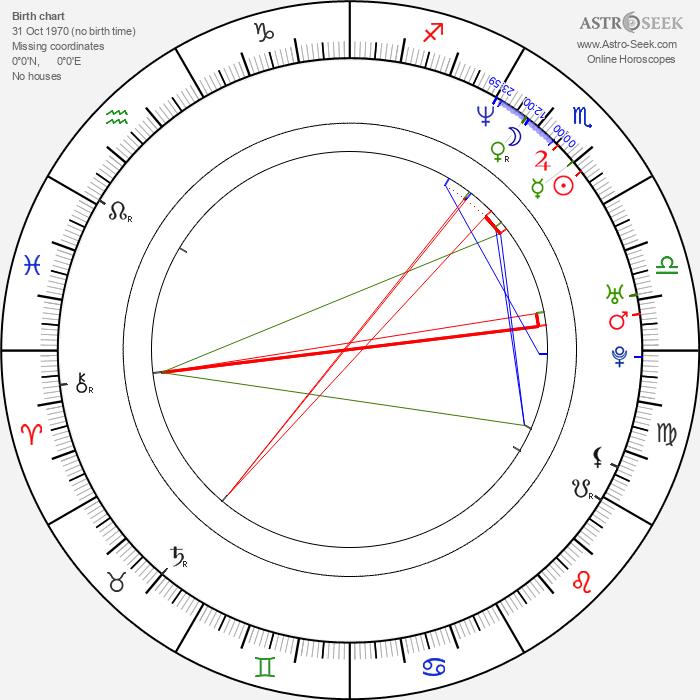 Craig Kelly - Astrology Natal Birth Chart