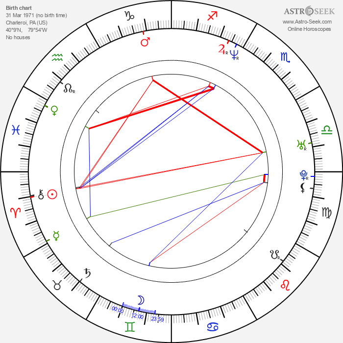 Craig McCracken - Astrology Natal Birth Chart