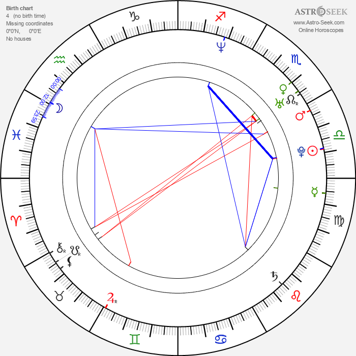 Craig Robert Young - Astrology Natal Birth Chart