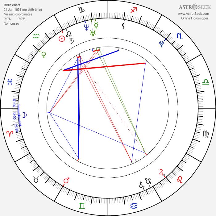 Craig Roberts - Astrology Natal Birth Chart