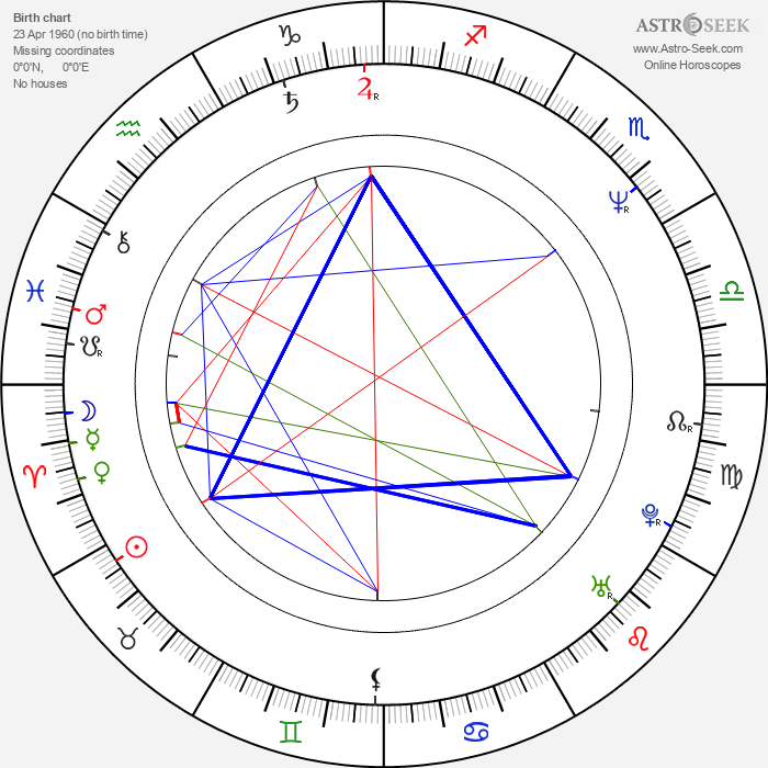 Craig Sheffer - Astrology Natal Birth Chart