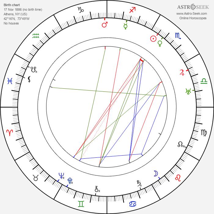 Crane Wilbur - Astrology Natal Birth Chart