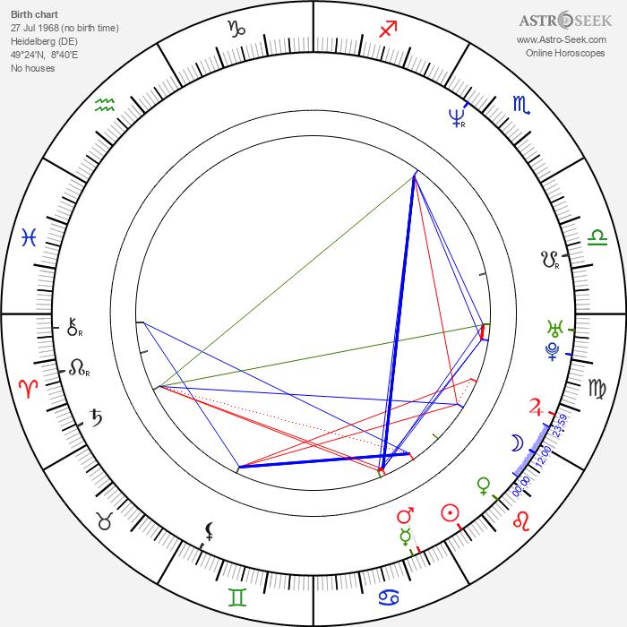 Cress Williams - Astrology Natal Birth Chart
