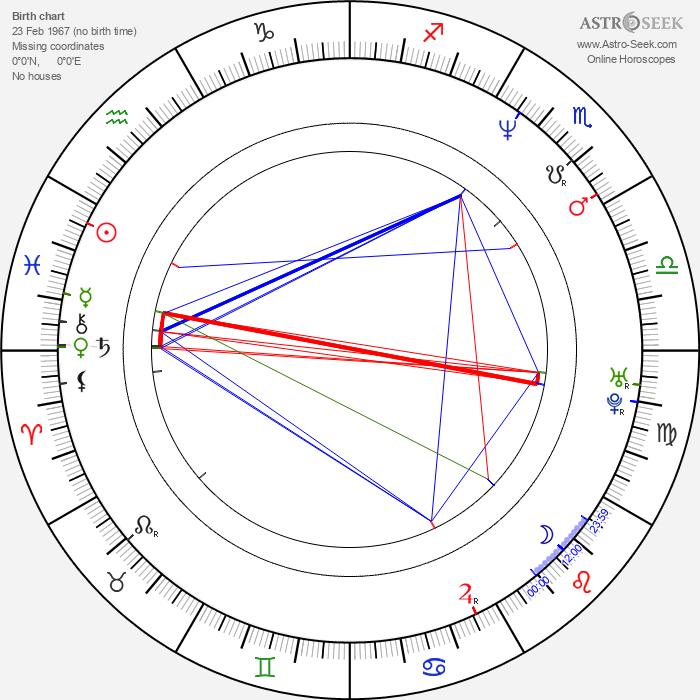 Cris Juanico - Astrology Natal Birth Chart