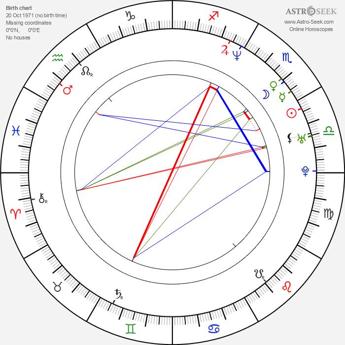 Crispian Belfrage - Astrology Natal Birth Chart