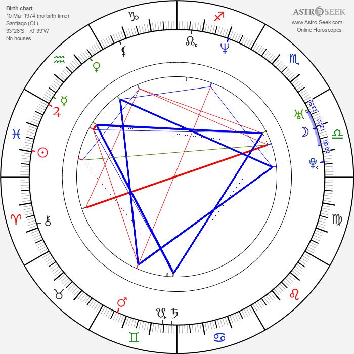 Cristián de la Fuente - Astrology Natal Birth Chart