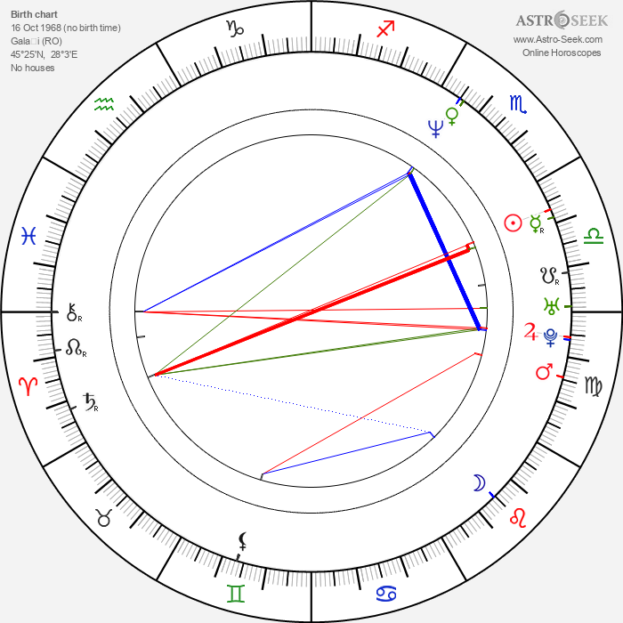 Cristian Iacob - Astrology Natal Birth Chart