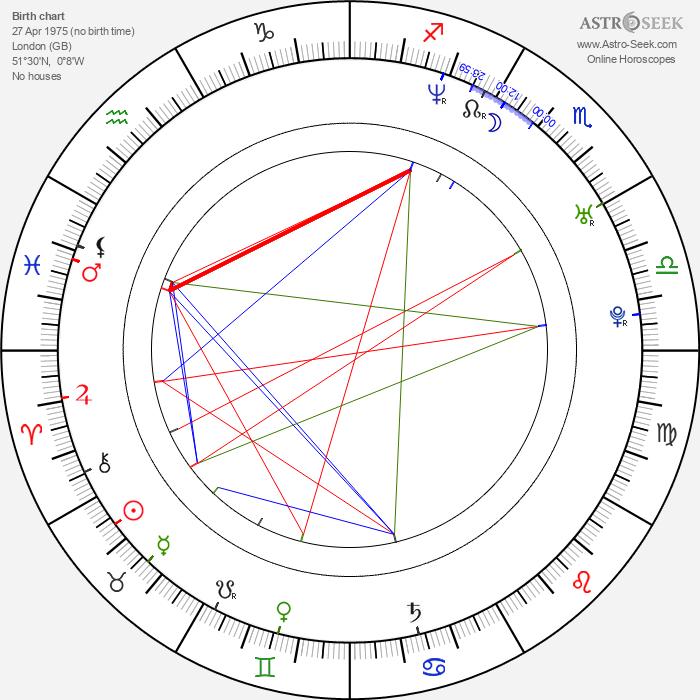 Cristian Solimeno - Astrology Natal Birth Chart