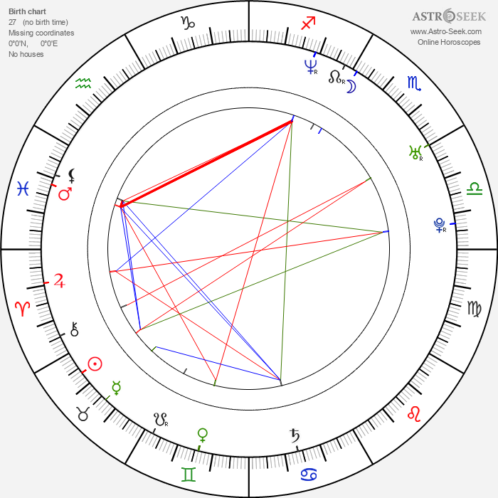 Cristian Solimeno - Astrology Natal Birth Chart