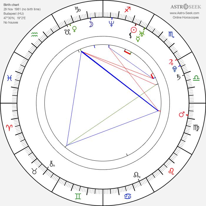 Cristina Bella - Astrology Natal Birth Chart