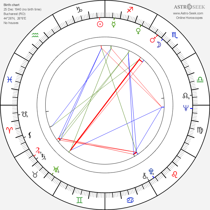 Cristina Deleanu - Astrology Natal Birth Chart