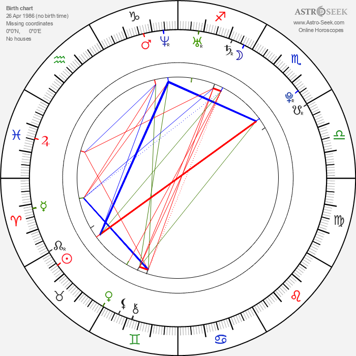 Cristina do Rego - Astrology Natal Birth Chart