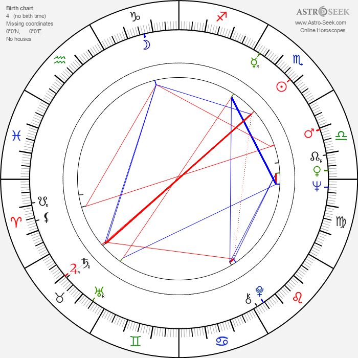 Cristina Gaioni - Astrology Natal Birth Chart