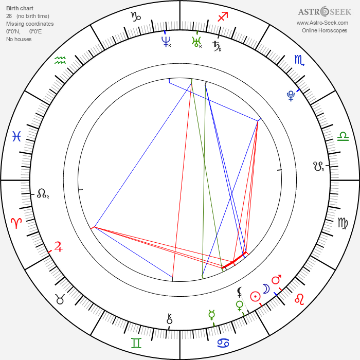Cristina Kernan - Astrology Natal Birth Chart