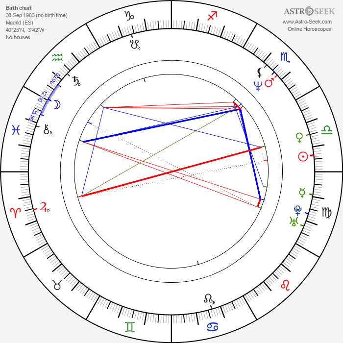 Cristina Marsillach - Astrology Natal Birth Chart