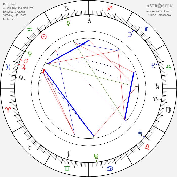 Cristine Rose - Astrology Natal Birth Chart