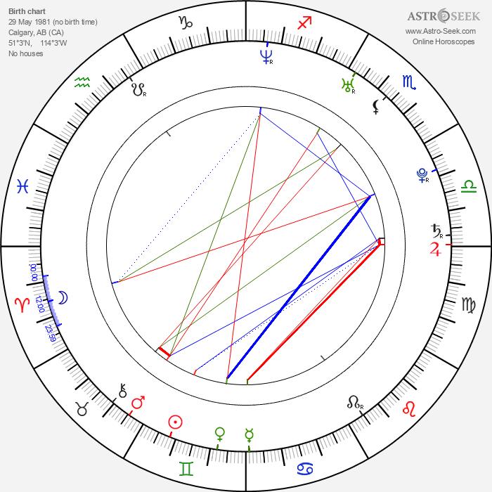 Crystal Balint - Astrology Natal Birth Chart