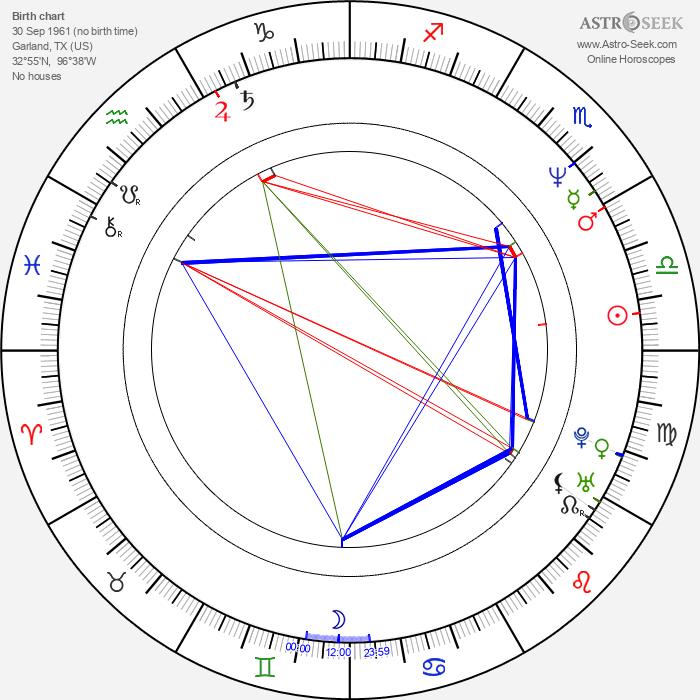 Crystal Bernard - Astrology Natal Birth Chart