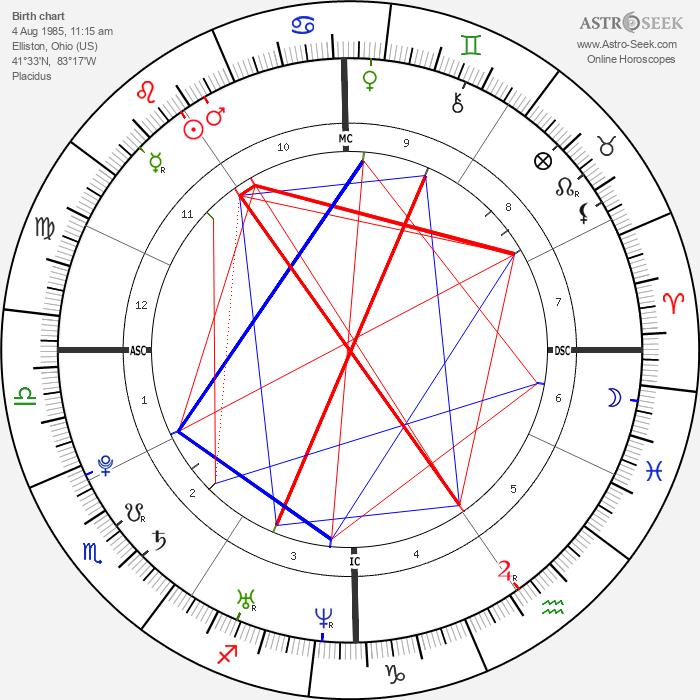 Crystal Bowersox - Astrology Natal Birth Chart