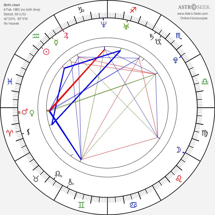 Crystal Reed - Astrology Natal Birth Chart