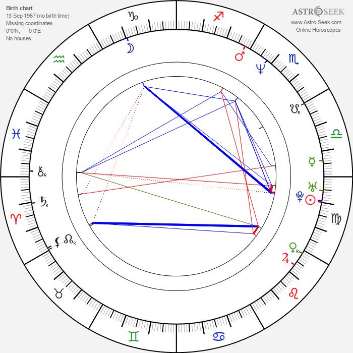 Crystal Wilder - Astrology Natal Birth Chart