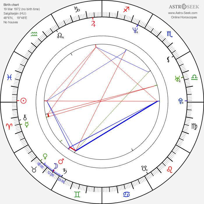 Csaba Pindroch - Astrology Natal Birth Chart